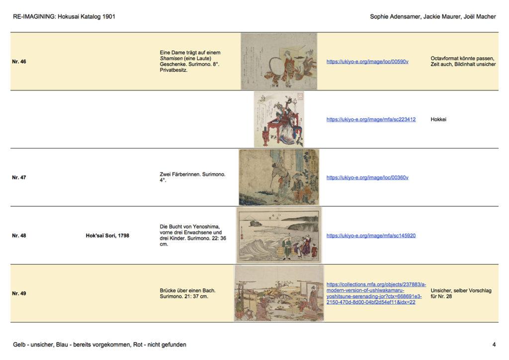 Auszug der Tabelle mit Ergebnissen der Recherche